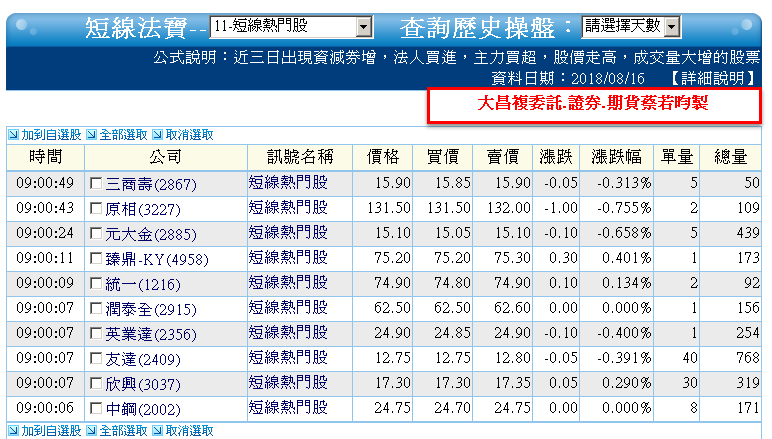 0816-資金流向【光碟指標】-XQ選股-個股產業地位_04