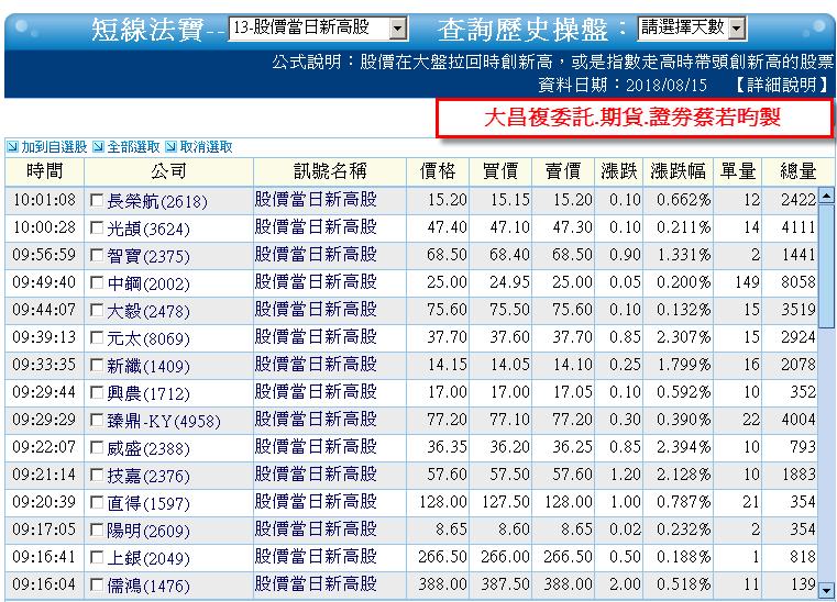 0815-資金流向【農業指標】-XQ選股-個股產業地位_06