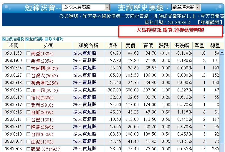 0802-資金流向【電池材料相關指標】-XQ選股-個股產業地位_05