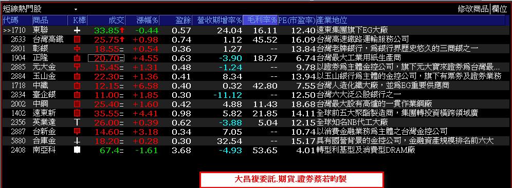 0822-XQ選股秘笈-短線法寶專區_05