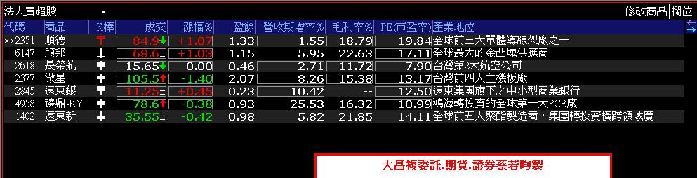 0830-XQ選股秘笈-短線法寶專區-資金流向【電池材料相關指標】_06