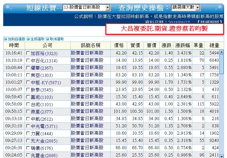 0817-資金流向【光碟指標】連續2日-XQ選股-個股產業地位_06