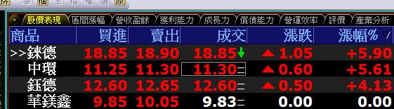 0621-資金流向【光碟指標】-相關概念股有哪些呢?_02