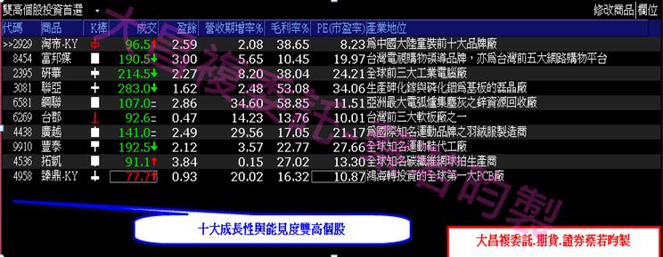 0917-▶️散戶融資大減但【法人持續買超布局】的股票有哪些!!_02