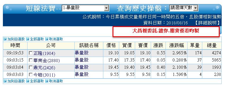0816-資金流向【光碟指標】-XQ選股-個股產業地位_03