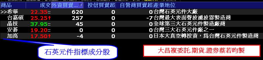 0810-資金流向【石英元件指標】-XQ選股-個股產業地位_02