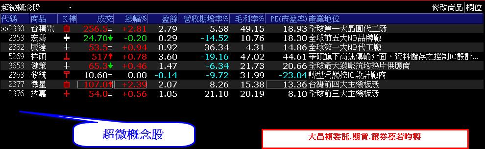 0829-XQ選股秘笈-短線法寶專區-AI、超微概念股_02