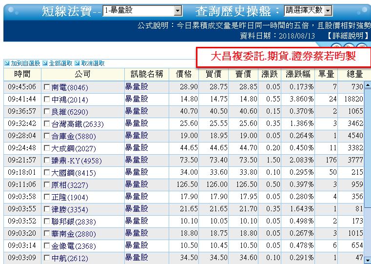 0813-資金流向【電池相關指標】-XQ選股-個股產業地位_03