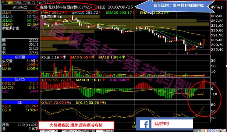 0925-▶️股票若套牢 如何反敗為勝!?