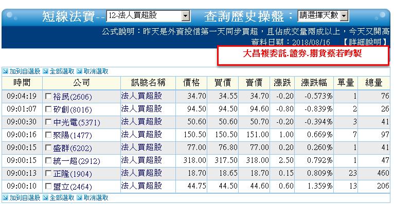 0816-資金流向【光碟指標】-XQ選股-個股產業地位_05