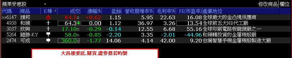 0822-XQ選股秘笈-短線法寶專區_03