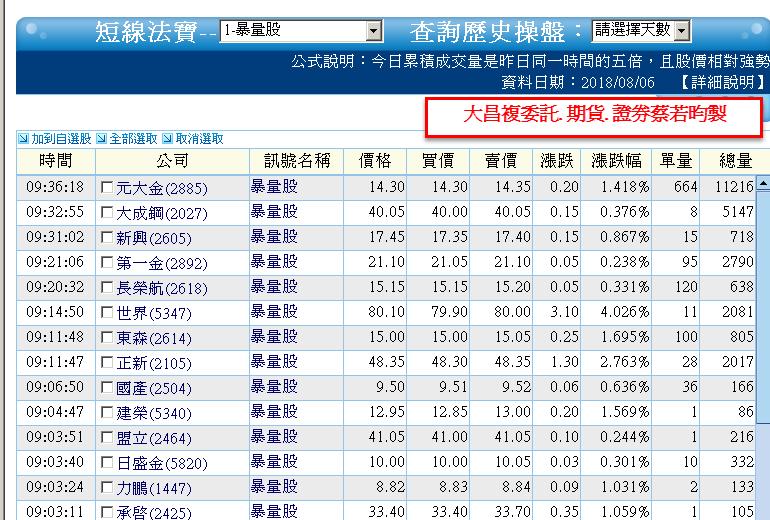 0806-資金流向【TN/STN指標】-XQ選股-個股產業地位_03