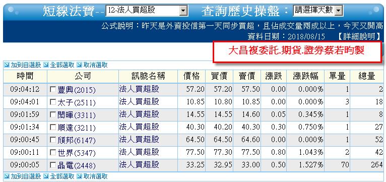 0815-資金流向【農業指標】-XQ選股-個股產業地位_05