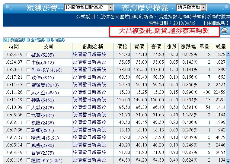 0809-資金流向【變壓器指標】-XQ選股-個股產業地位_06
