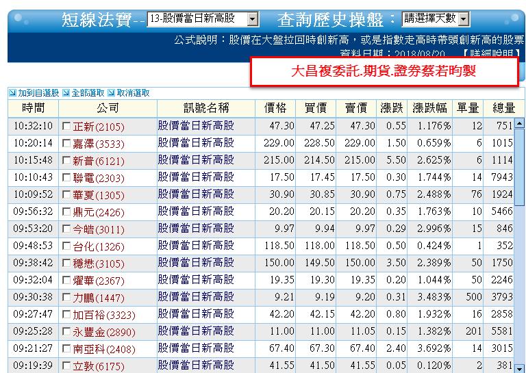 0820-資金流向【磁碟陣列指標】-XQ選股-個股產業地位_06