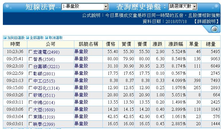 0718-資金流向【光纖次模組封裝指標】-XQ選股-個股產業地位_03