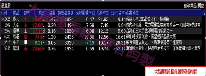 0918-▶️控盤者偷偷買進,近一交易日創10日來新高的個股有哪些呢?_04