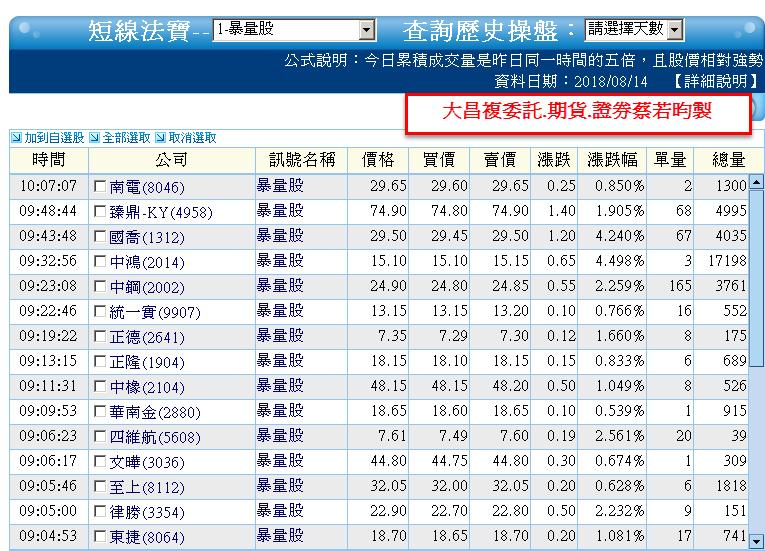 0814-資金流向【光學鏡頭指標】-XQ選股-個股產業地位_03