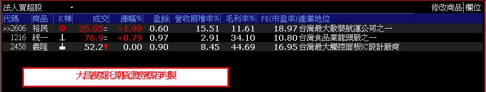 0823-XQ選股秘笈-短線法寶專區-選舉概念股_06