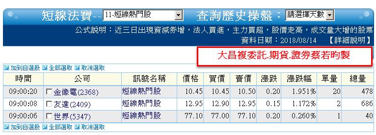 0814-資金流向【光學鏡頭指標】-XQ選股-個股產業地位_04