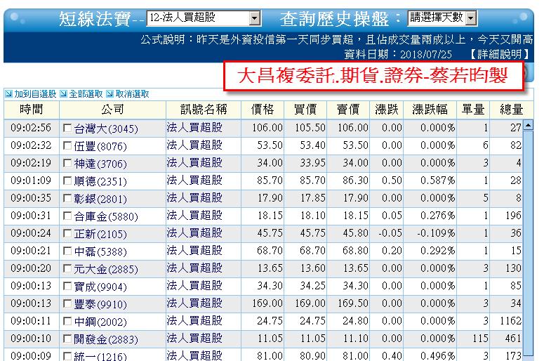 0725-資金流向【電腦板卡指標】-XQ選股-個股產業地位_05