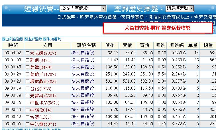 0726-資金流向【太陽能指標】-XQ選股-個股產業地位_05