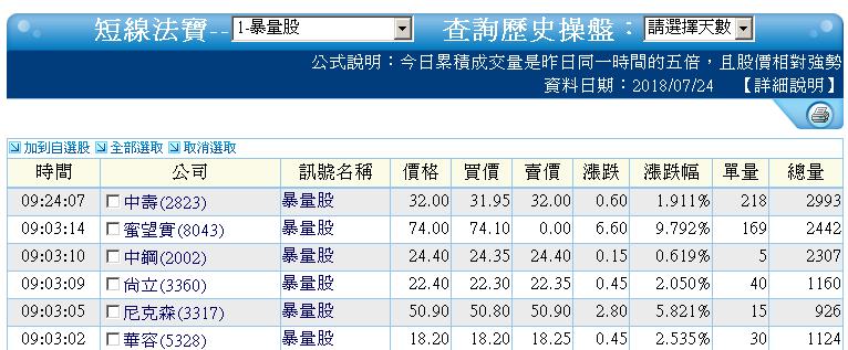 0724-資金流向【MLCC指標】-XQ選股-個股產業地位_03