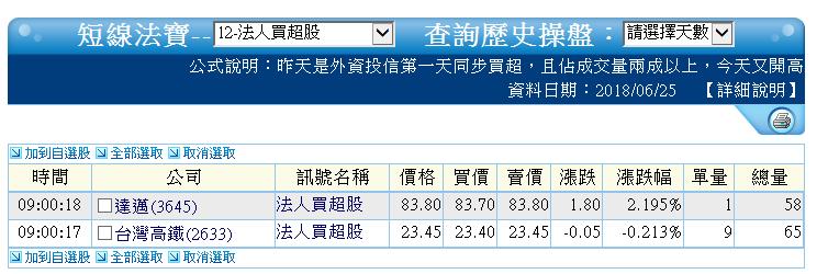 0625-資金流向【類比IC指標】-XQ選股_05