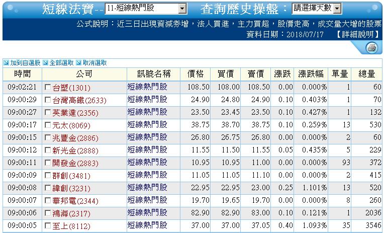 0717-資金流向【電腦板卡指標】-XQ選股-個股產業地位_04