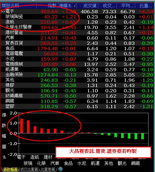 0829-XQ選股秘笈-短線法寶專區-AI、超微概念股_03