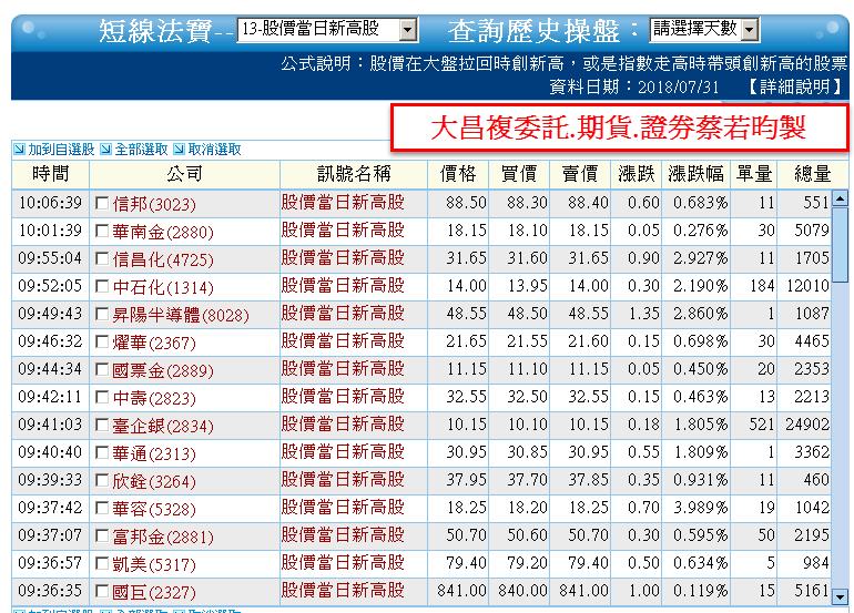 0731-資金流向【軟板指標】-XQ選股-個股產業地位_06