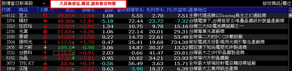 0821-XQ選股秘笈-短線法寶專區_05