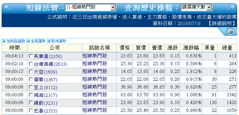 0718-資金流向【光纖次模組封裝指標】-XQ選股-個股產業地位_04