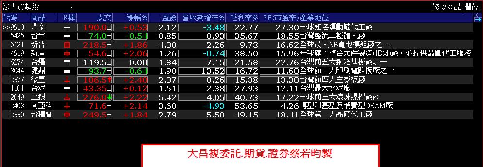 0828-XQ選股秘笈-短線法寶專區-本益比低、業績旺個股_05