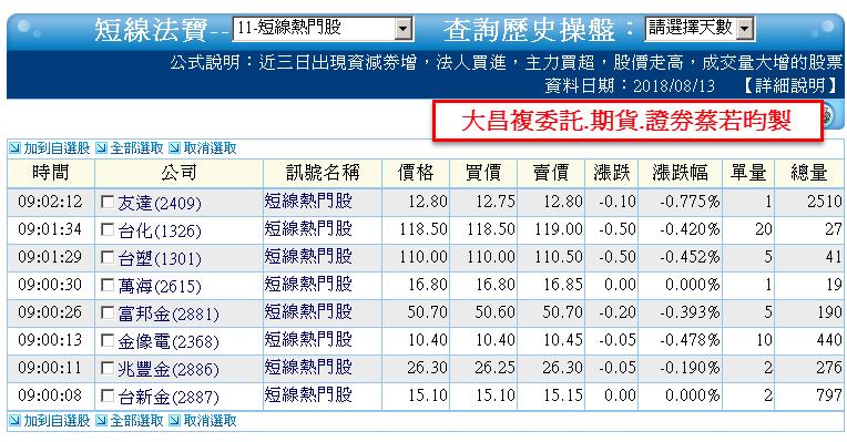 0813-資金流向【電池相關指標】-XQ選股-個股產業地位_04
