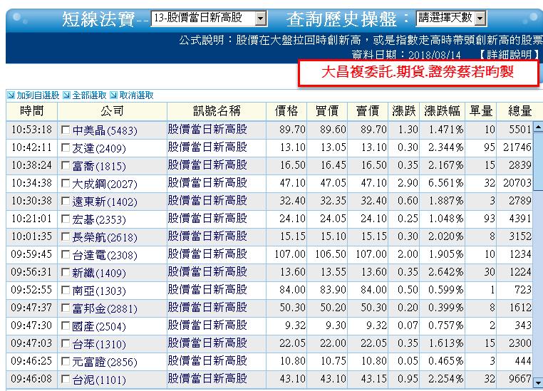 0814-資金流向【光學鏡頭指標】-XQ選股-個股產業地位_06
