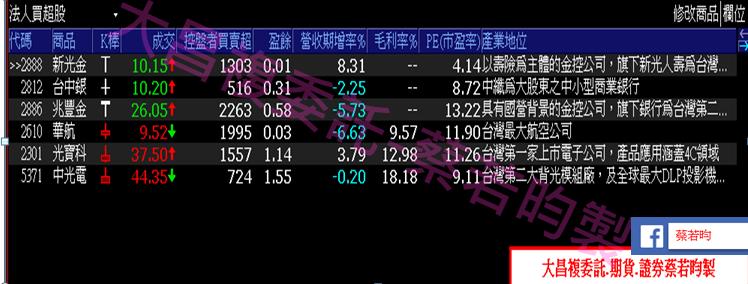1105-▶️內外資齊買股-控盤者持續留意的股票_04