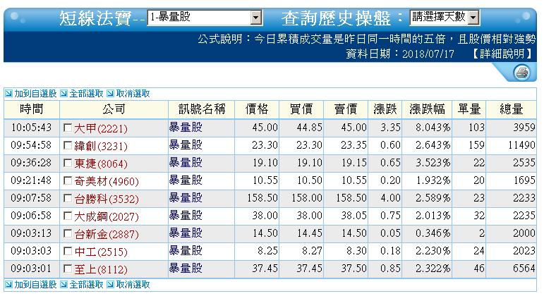0717-資金流向【電腦板卡指標】-XQ選股-個股產業地位_03