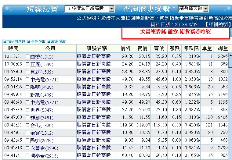 0807-資金流向【視訊轉換相關指標】-XQ選股-個股產業地位_06