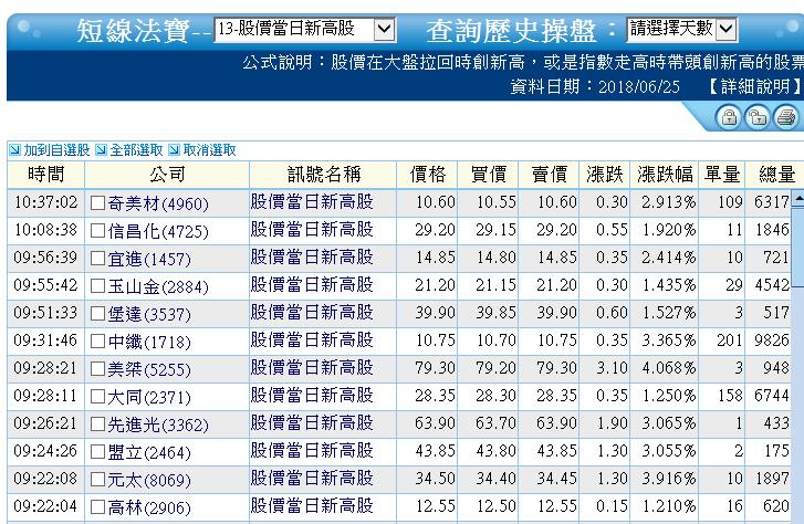 0625-資金流向【類比IC指標】-XQ選股_06