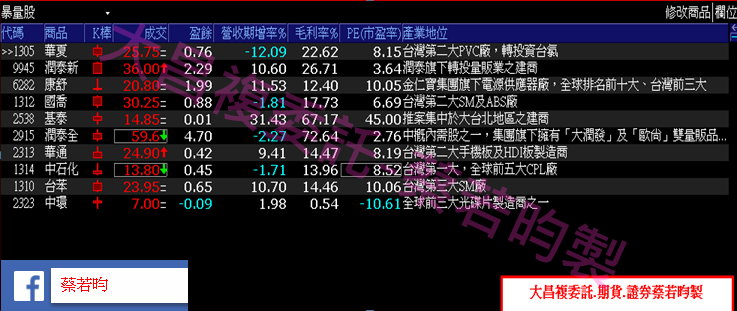0925-▶️股票若套牢 如何反敗為勝!?_06