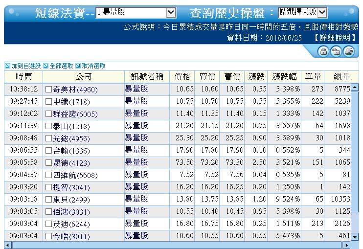 0625-資金流向【類比IC指標】-XQ選股_03