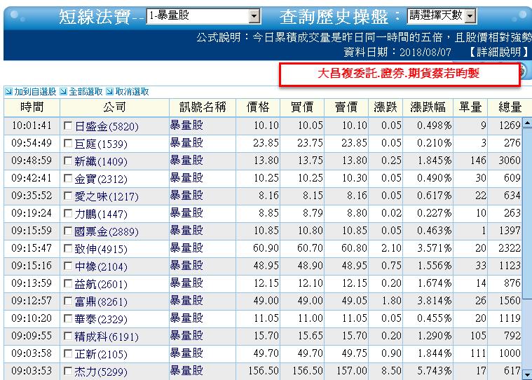 0807-資金流向【視訊轉換相關指標】-XQ選股-個股產業地位_03