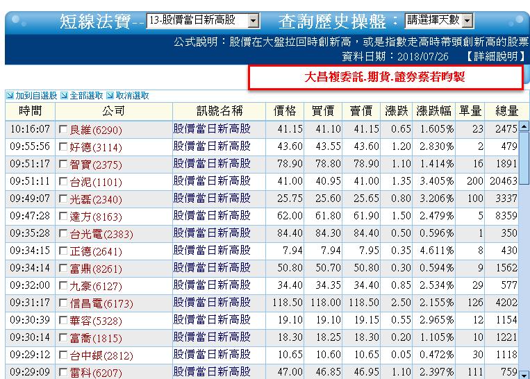 0726-資金流向【太陽能指標】-XQ選股-個股產業地位_06