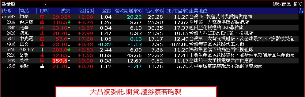 0828-XQ選股秘笈-短線法寶專區-本益比低、業績旺個股_03