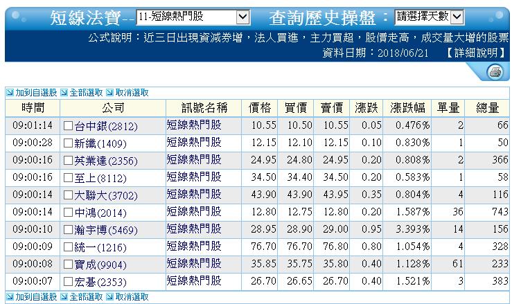 0621-資金流向【光碟指標】-相關概念股有哪些呢?_04
