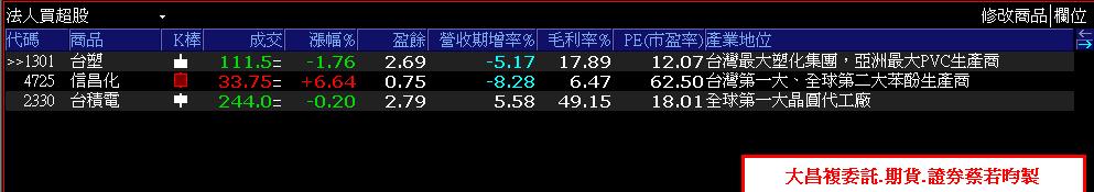 0824-XQ選股秘笈-短線法寶專區-返校概念股-投信著墨股_05