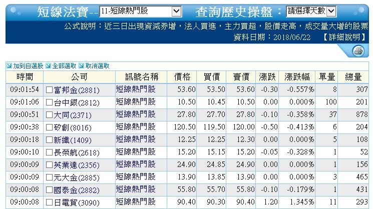 0622-資金流向【物業租賃指標】-XQ選股-個股產業地位_04
