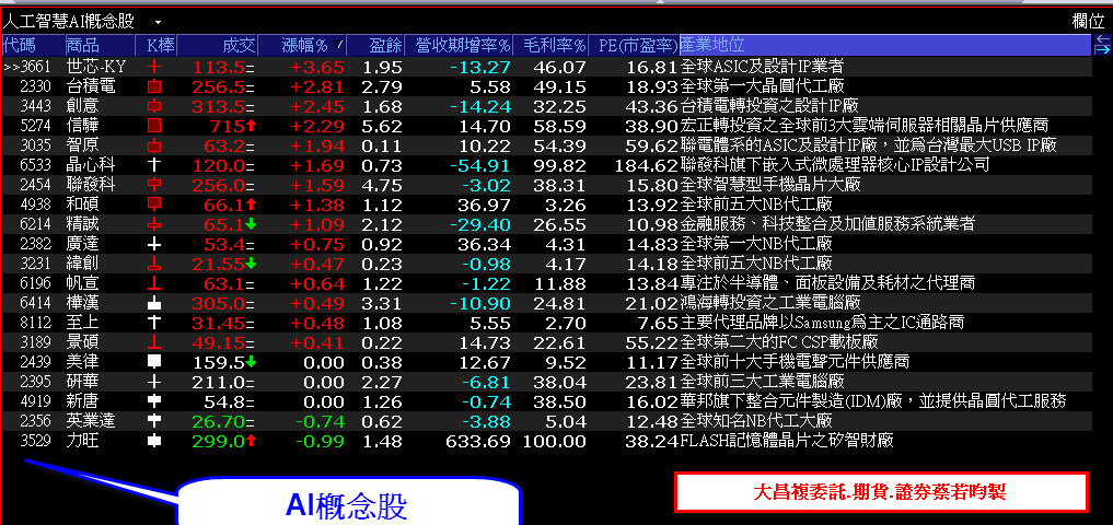 0829-XQ選股秘笈-短線法寶專區-AI、超微概念股