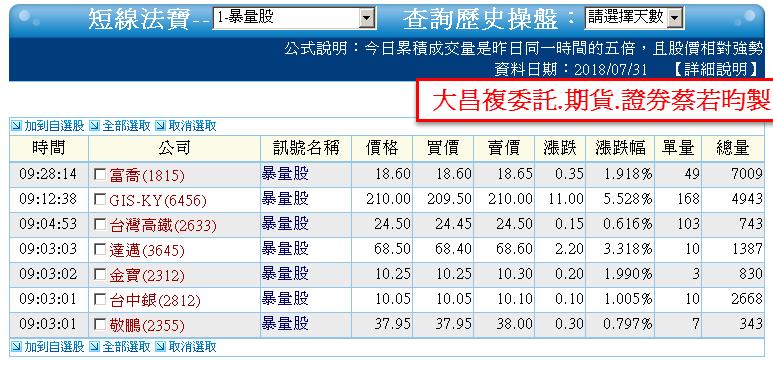 0731-資金流向【軟板指標】-XQ選股-個股產業地位_03